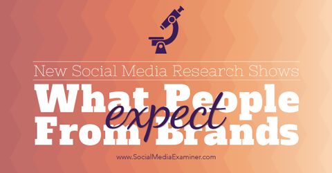 research on customer expectations for brands on social media