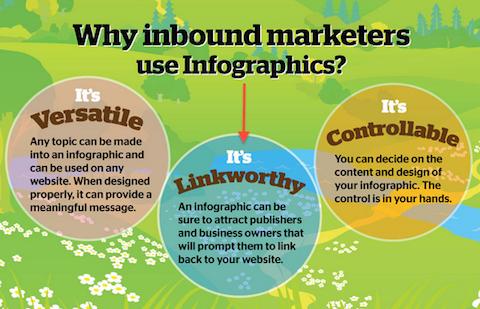 inforaphic example from infographics.com