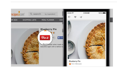 pinit button on recipes.com
