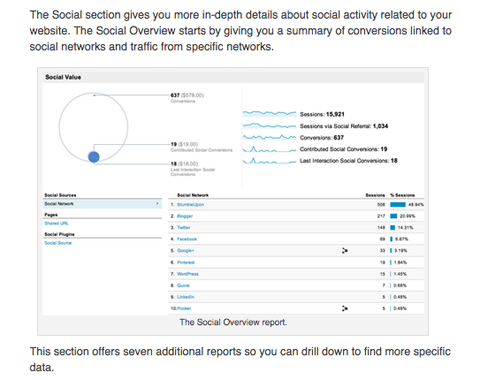 kristi hines social media examiner google analytics article