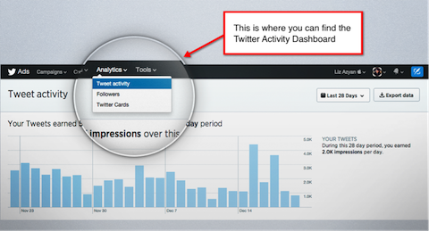 activity dashboard