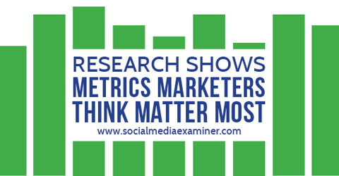 social media metric research