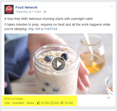 food network video post on facebook