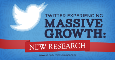 research on twitter growth