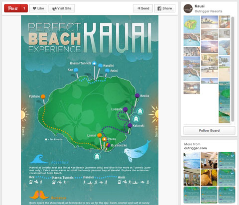 outrigger infographic pin