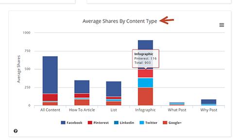 content analysis data
