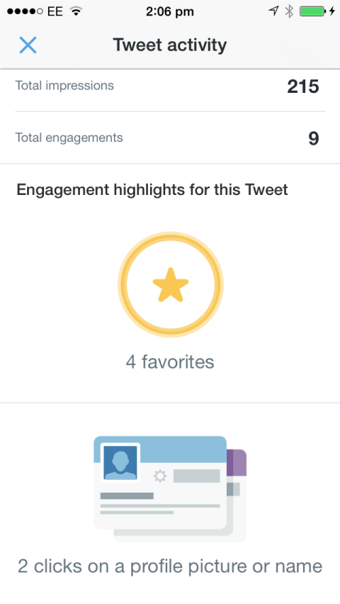 twitter video analytics