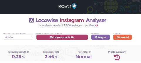 Instagram Analyser