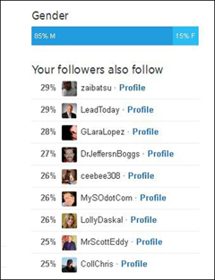 twitter analytics users to follow