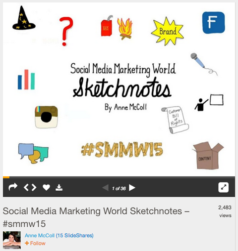 sketchnote slideshare deck for smmw15