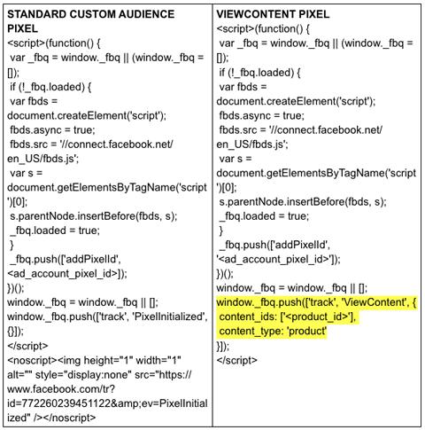 viewcontent pixel