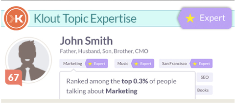 Klout Topic Expertise