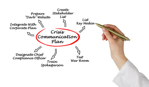 crisis plan shutterstock 248821750