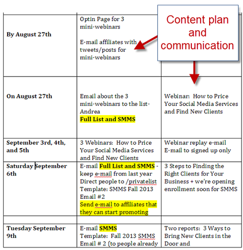 How to launch your product using facebook social media for Media launch plan template