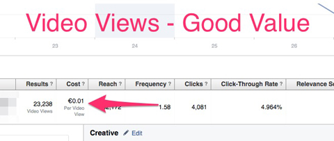 facebook video ad conversions