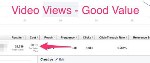 facebook video ad conversions