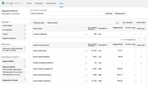 google keyword planner results