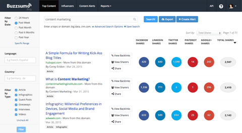 buzzsumo display
