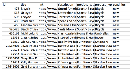 csv sheet of product info