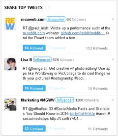 commun.it top tweets report
