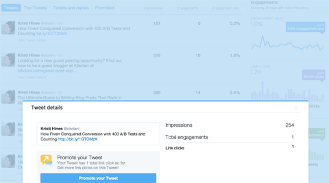 promote tweet option in analytics