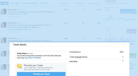 promote tweet option in analytics