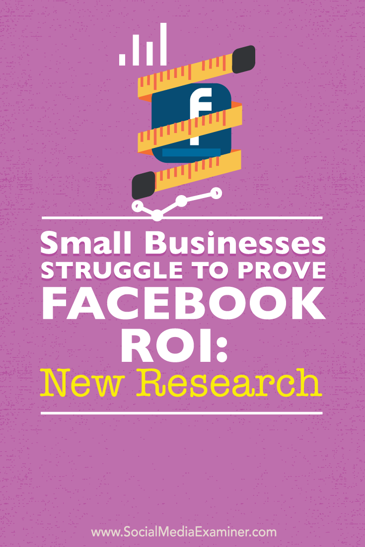 research on facebook roi
