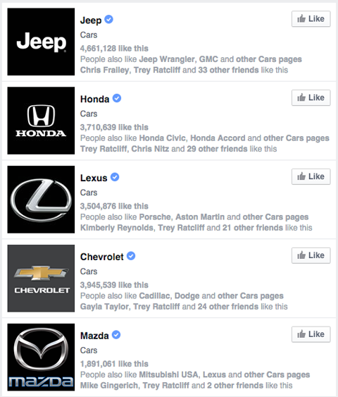 facebook brand pages in search results for cars