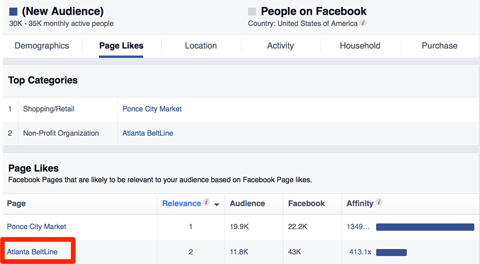 facebook page likes insights