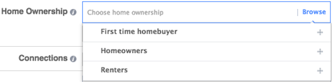 home ownership targeting