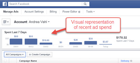 facebook ads manager ad spend reports
