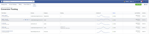 facebook ads manager conversion tracking