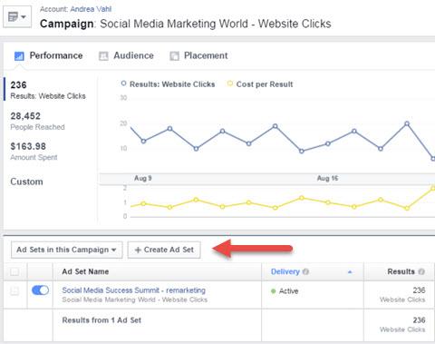 facebook ads manager ad under ad set