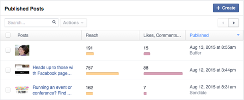 facebook pages published posts analytics