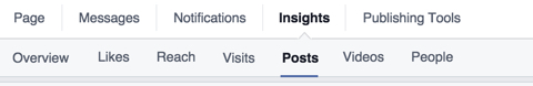 facebook insights post tab