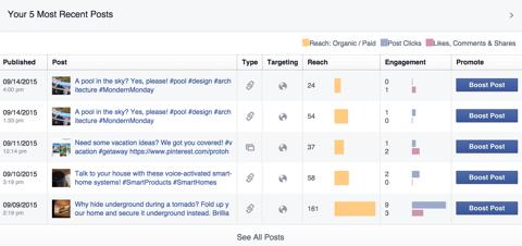 5 most recent facebook posts