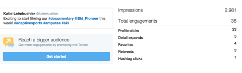 specific tweet analytics
