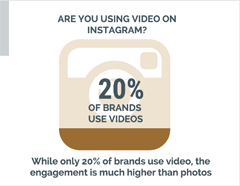 icon chart infographic creation for instagram