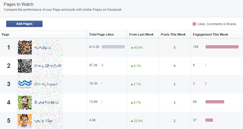 facebook pages to watch feature
