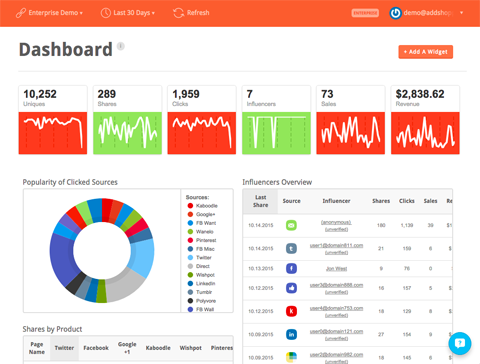 addshoppers dashboard