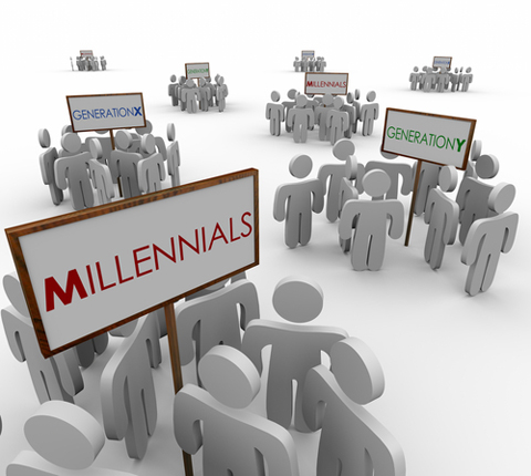millenial image shutter stock 255626041