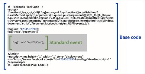 facebook pixel code standard event code
