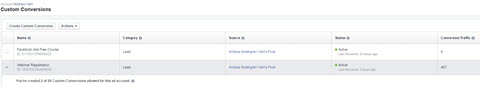 facebook custom conversion url traffic