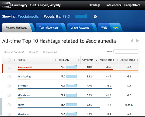 related hashtag results in hashtagify table mode