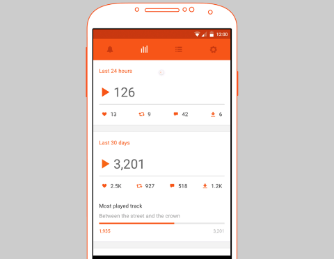 soundcloud pulse app for android