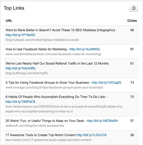top links in sendible analytics