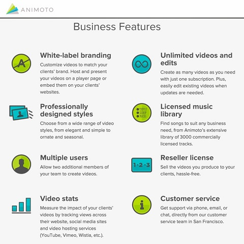 animoto features