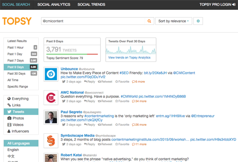 tweet quantity report in topsy