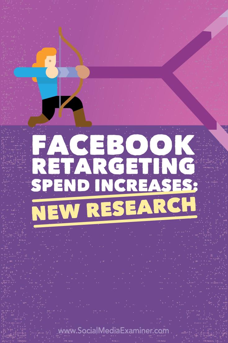 research on facebook retargeting spending