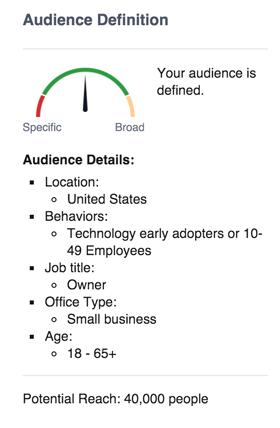 smb audience stats